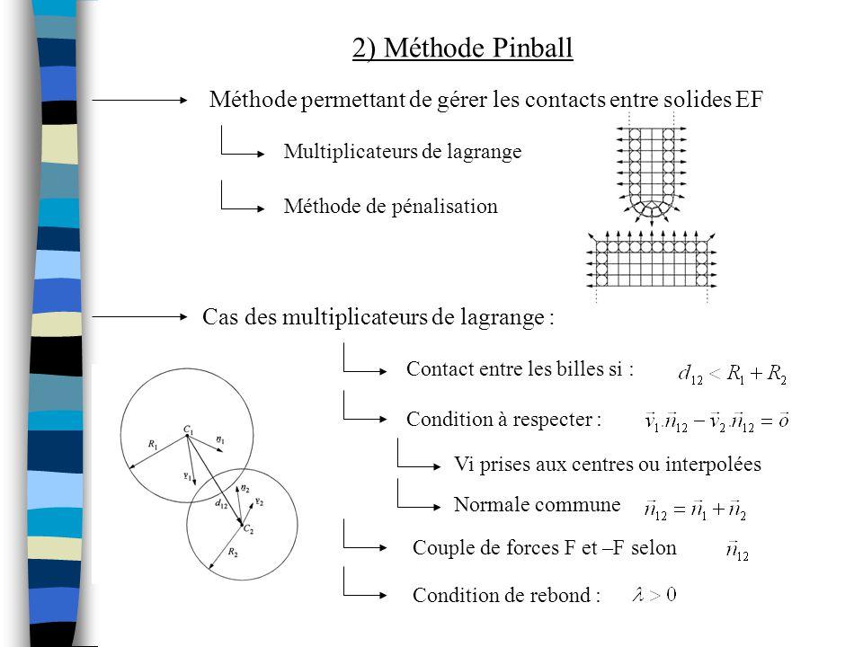 2) Méthode Pinball Méthode permettant de gérer les contacts entre solides EF. Multiplicateurs de lagrange.