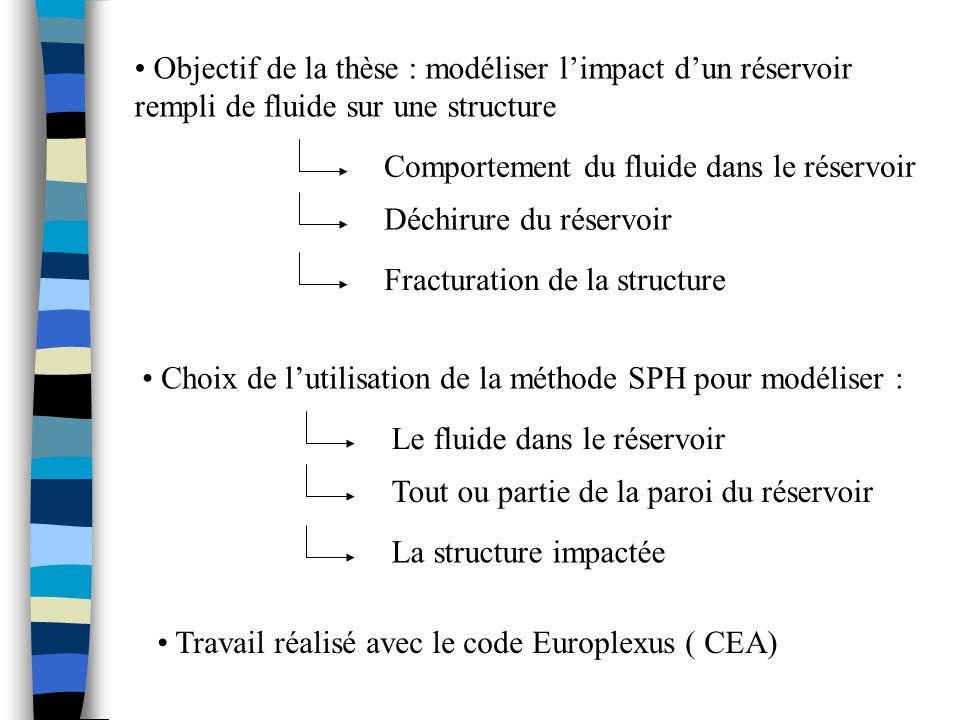 Objectif de la thèse : modéliser l'impact d'un réservoir rempli de fluide sur une structure
