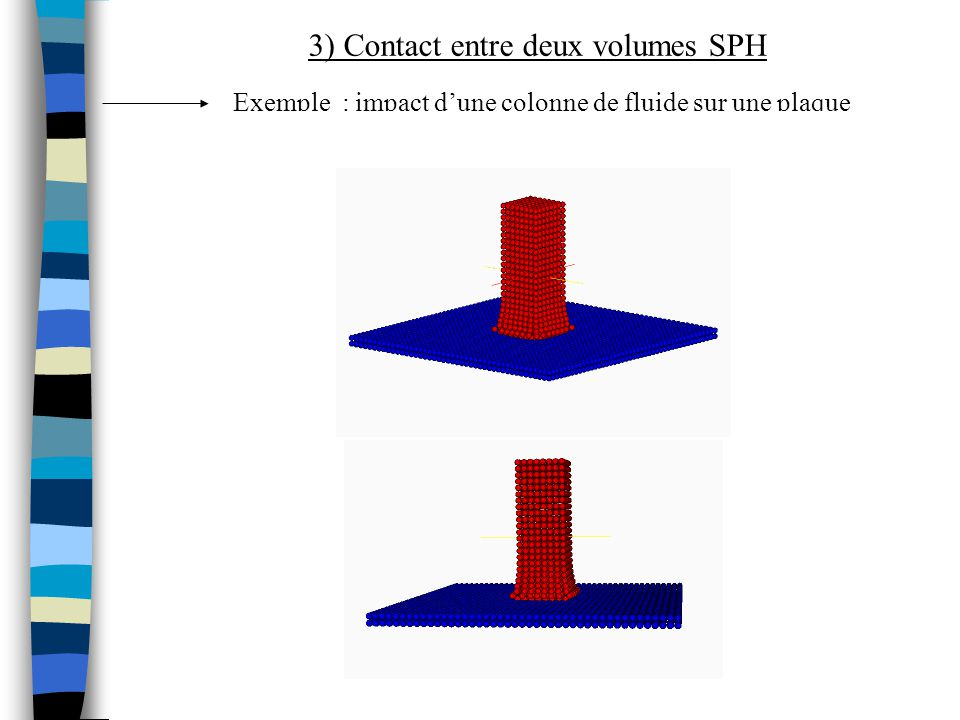 3) Contact entre deux volumes SPH