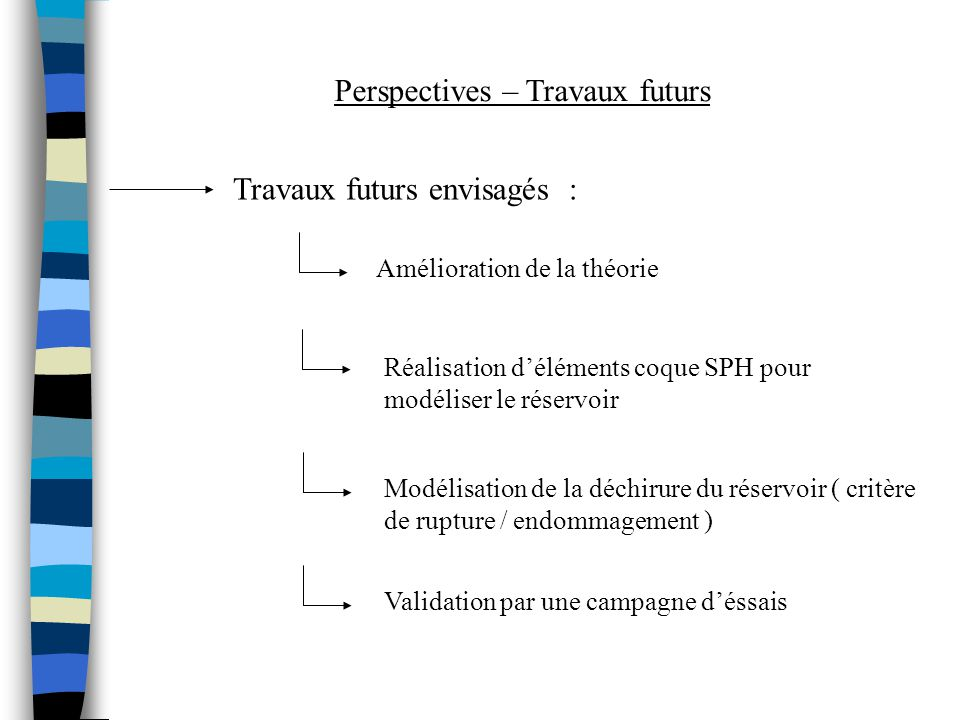 Perspectives – Travaux futurs