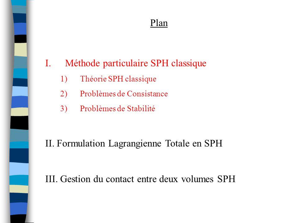 Méthode particulaire SPH classique