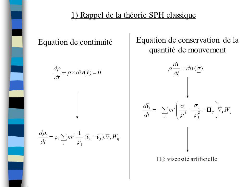 1) Rappel de la théorie SPH classique