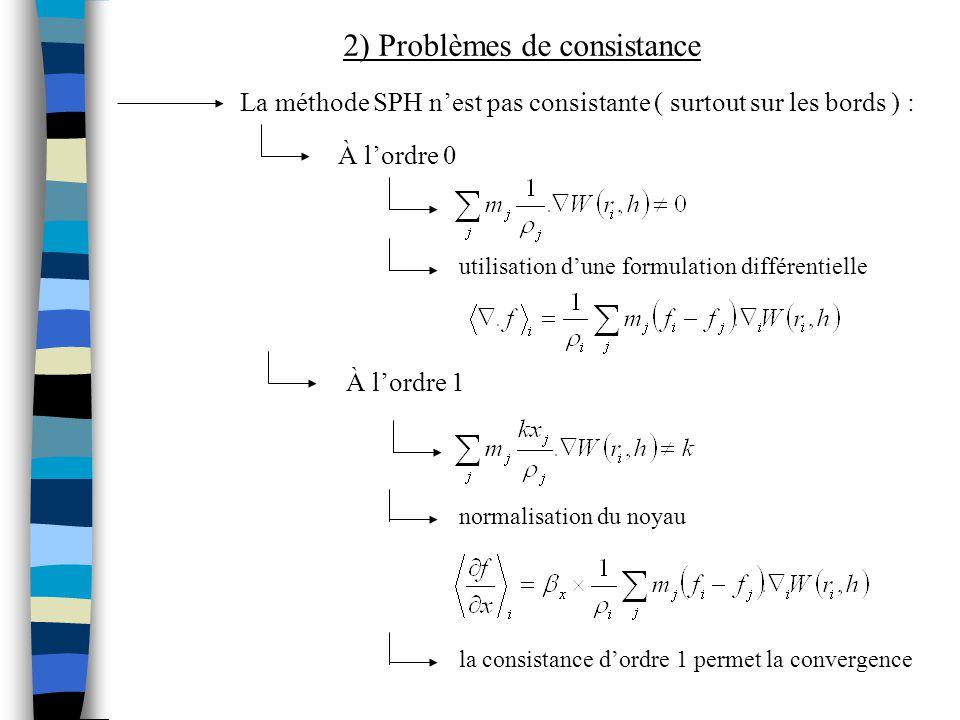 2) Problèmes de consistance