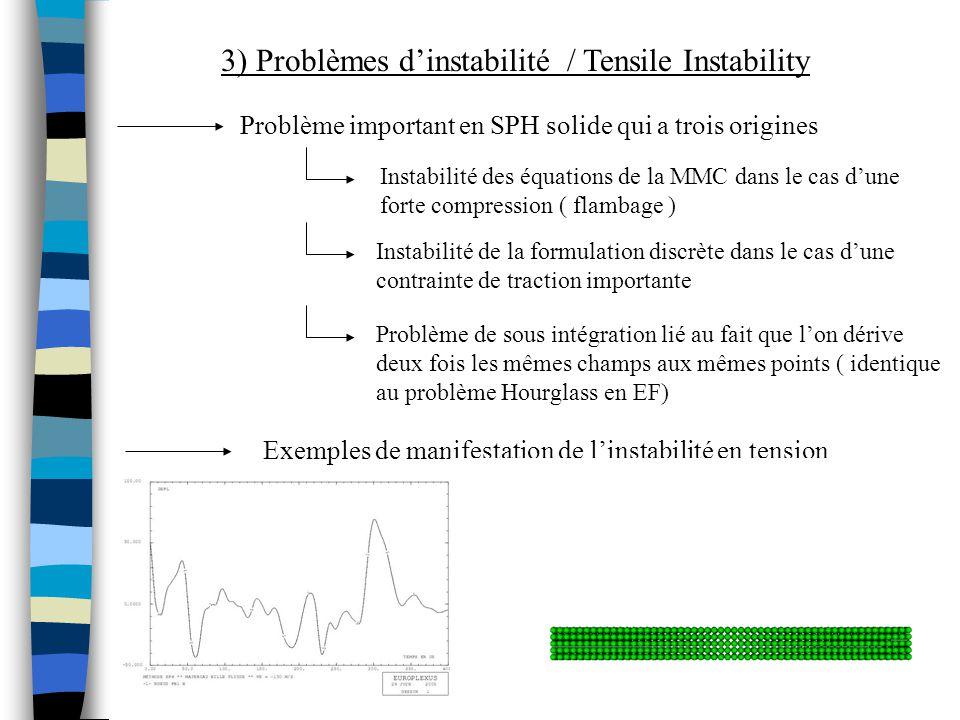 3) Problèmes d'instabilité / Tensile Instability