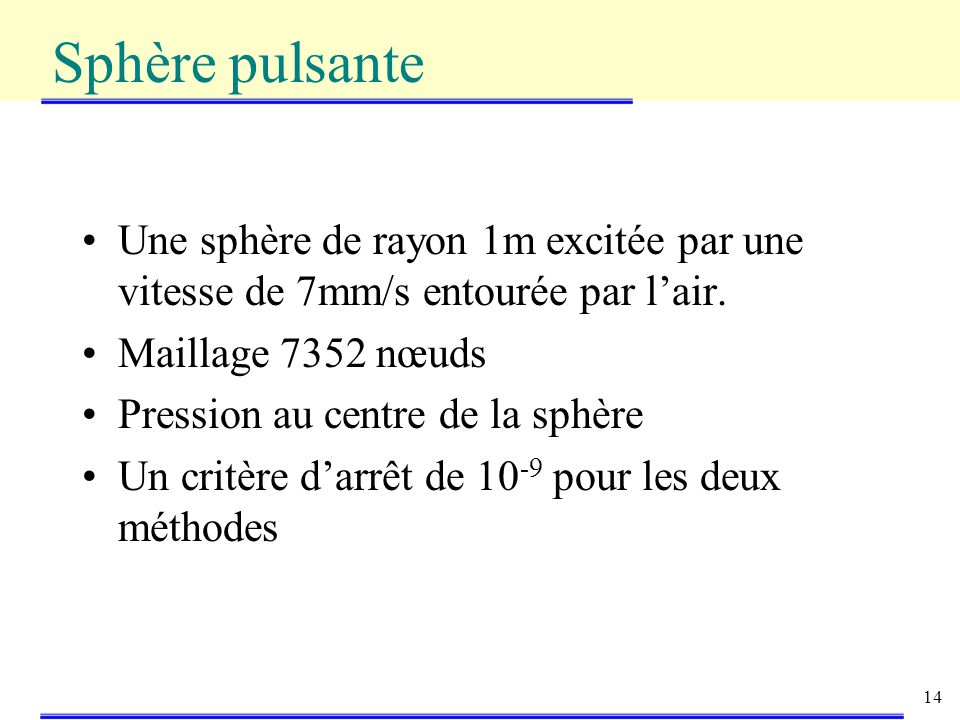 Sphère pulsante Une sphère de rayon 1m excitée par une vitesse de 7mm/s entourée par l'air. Maillage 7352 nœuds.
