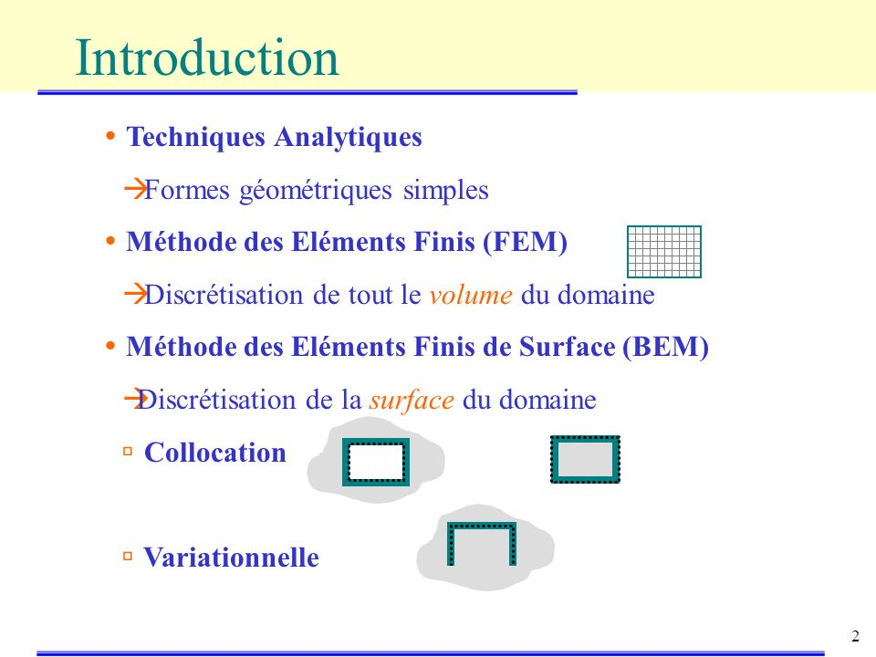 Introduction Techniques Analytiques Formes géométriques simples