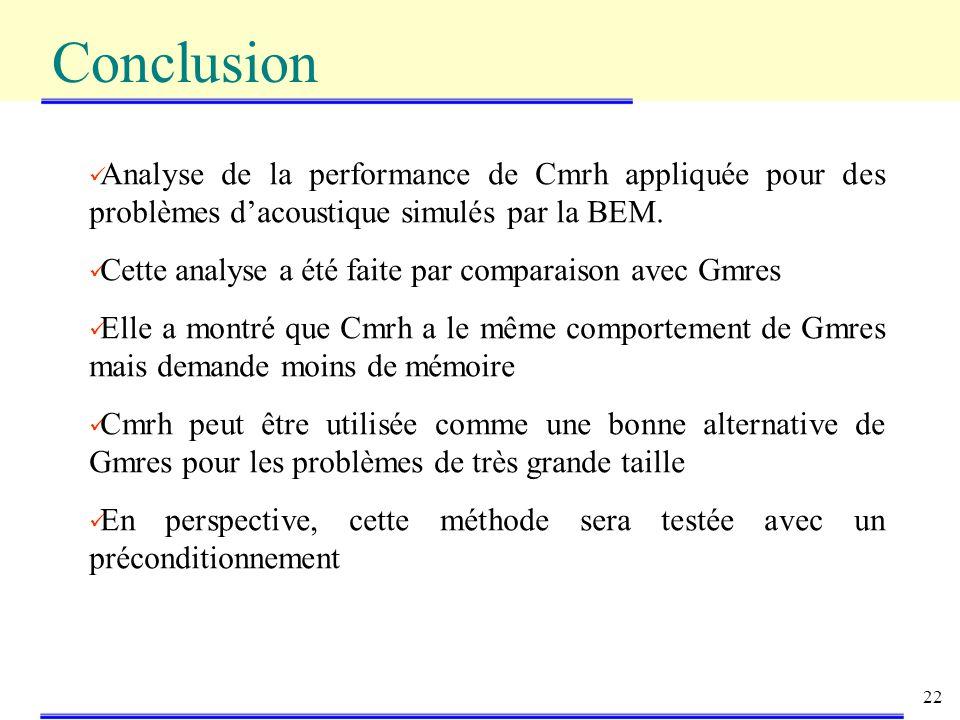 Conclusion Analyse de la performance de Cmrh appliquée pour des problèmes d'acoustique simulés par la BEM.