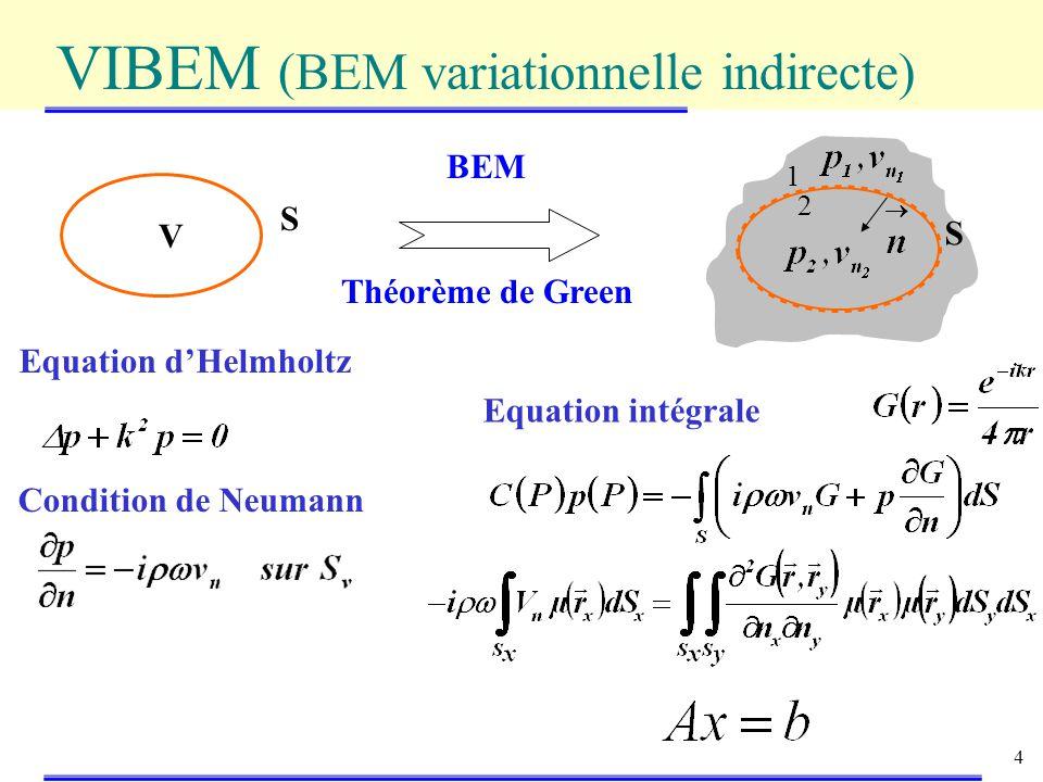 VIBEM (BEM variationnelle indirecte)