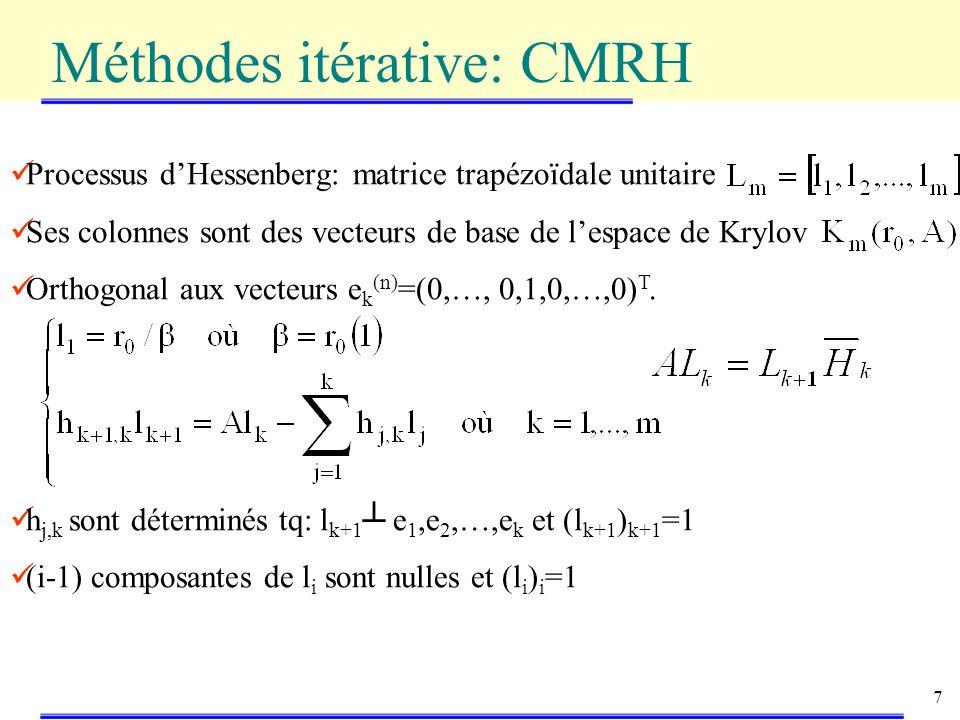 Méthodes itérative: CMRH
