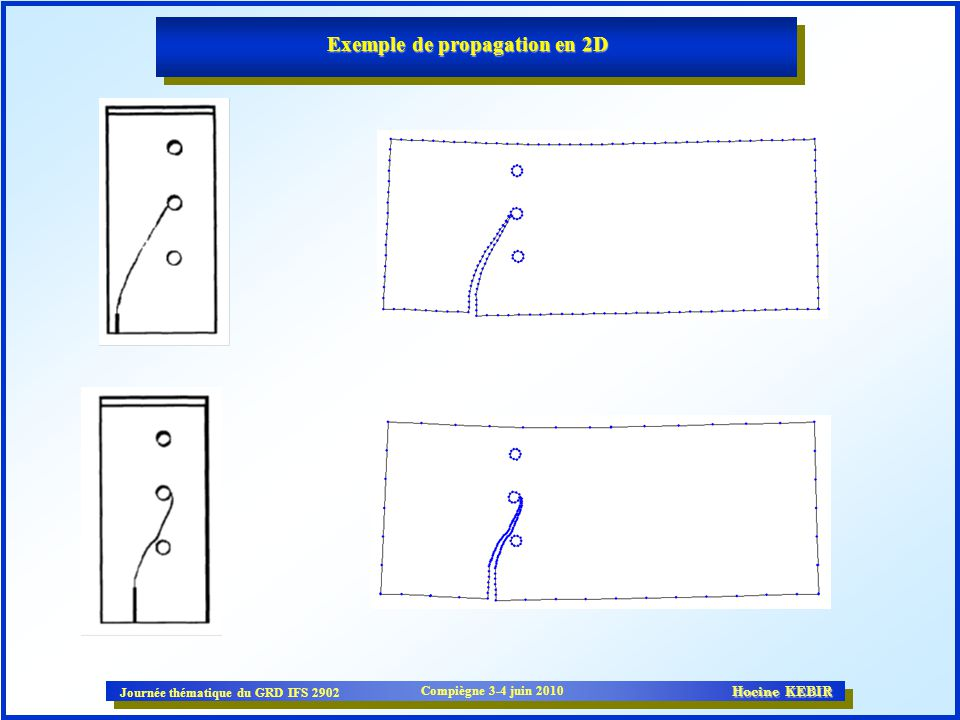 Exemple de propagation en 2D