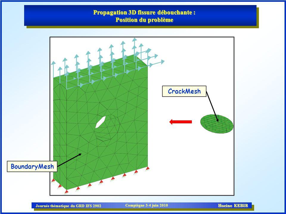 Propagation 3D fissure débouchante :