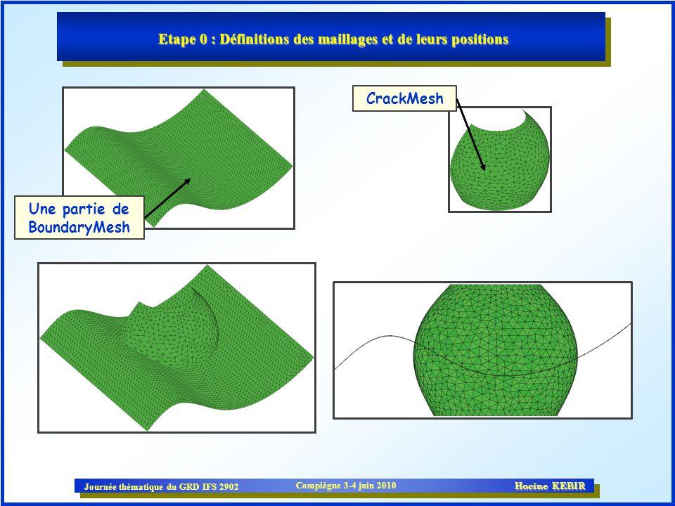 Etape 0 : Définitions des maillages et de leurs positions