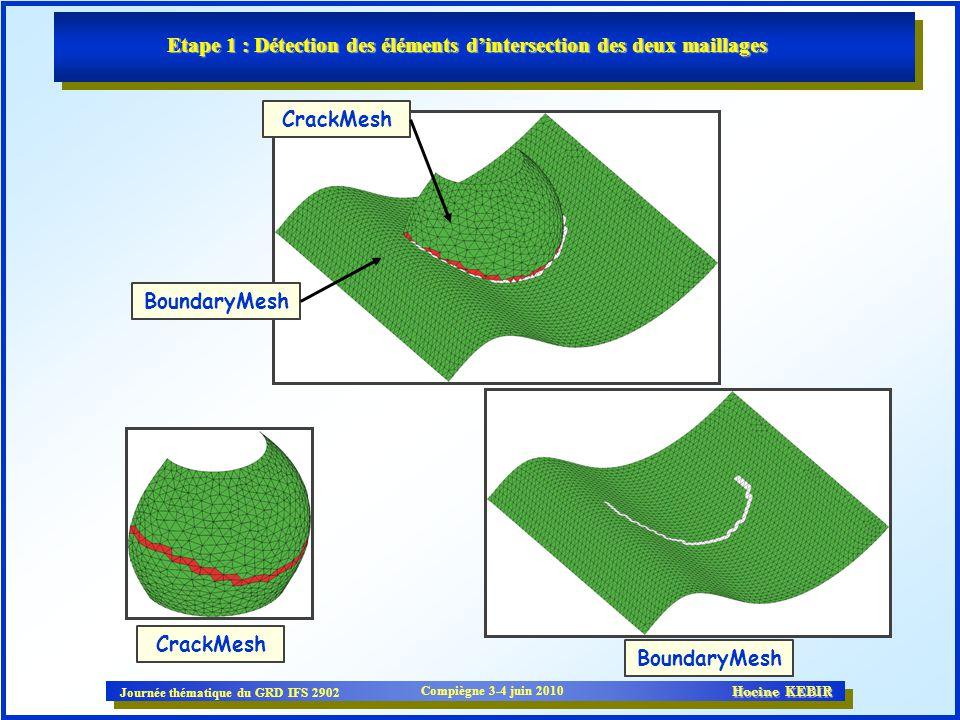 Etape 1 : Détection des éléments d'intersection des deux maillages