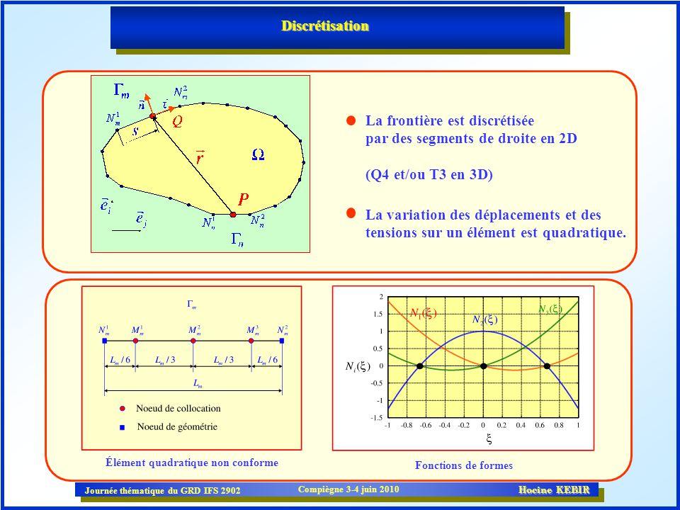 La frontière est discrétisée par des segments de droite en 2D