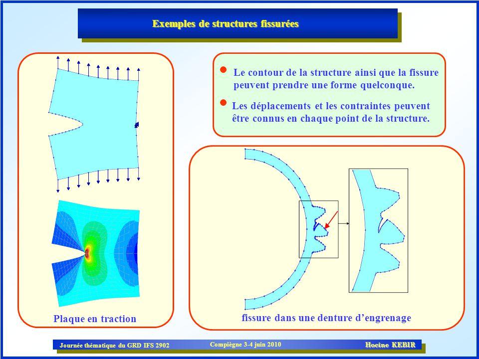 Exemples de structures fissurées