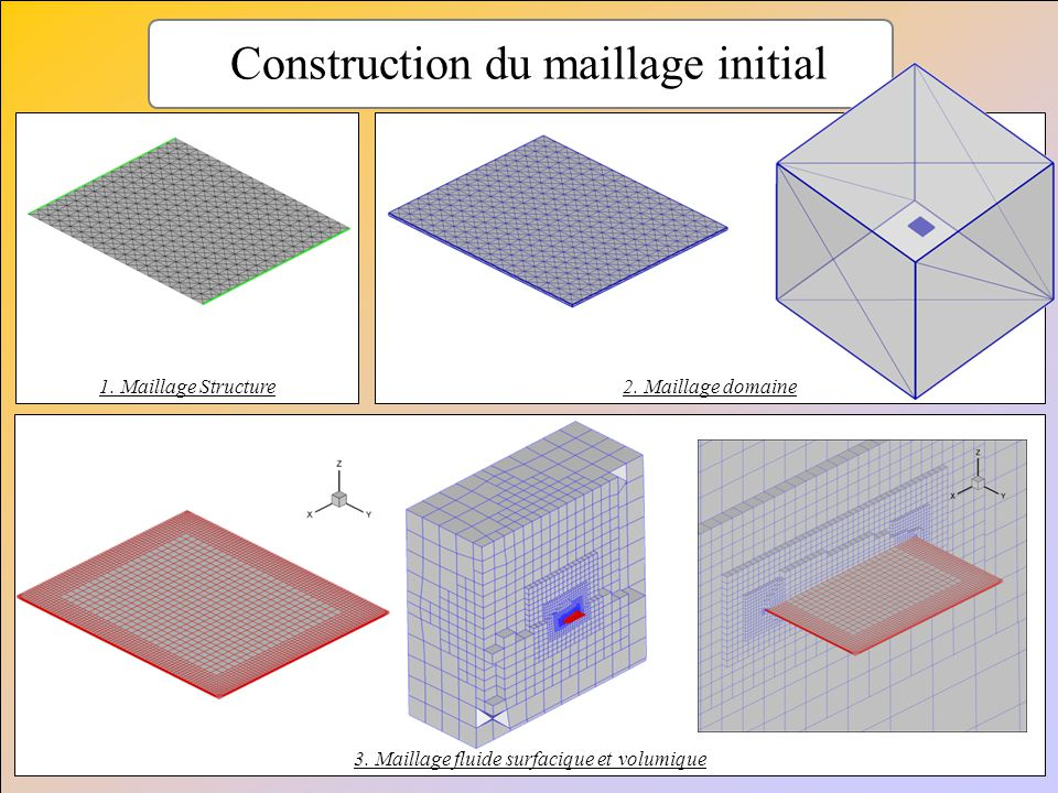 Construction du maillage initial