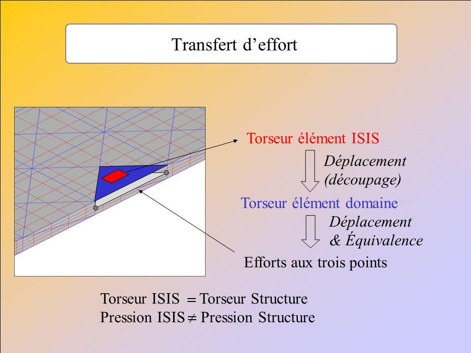 Transfert d'effort Torseur élément ISIS Déplacement (découpage)