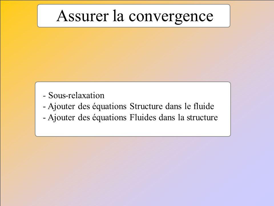 Assurer la convergence