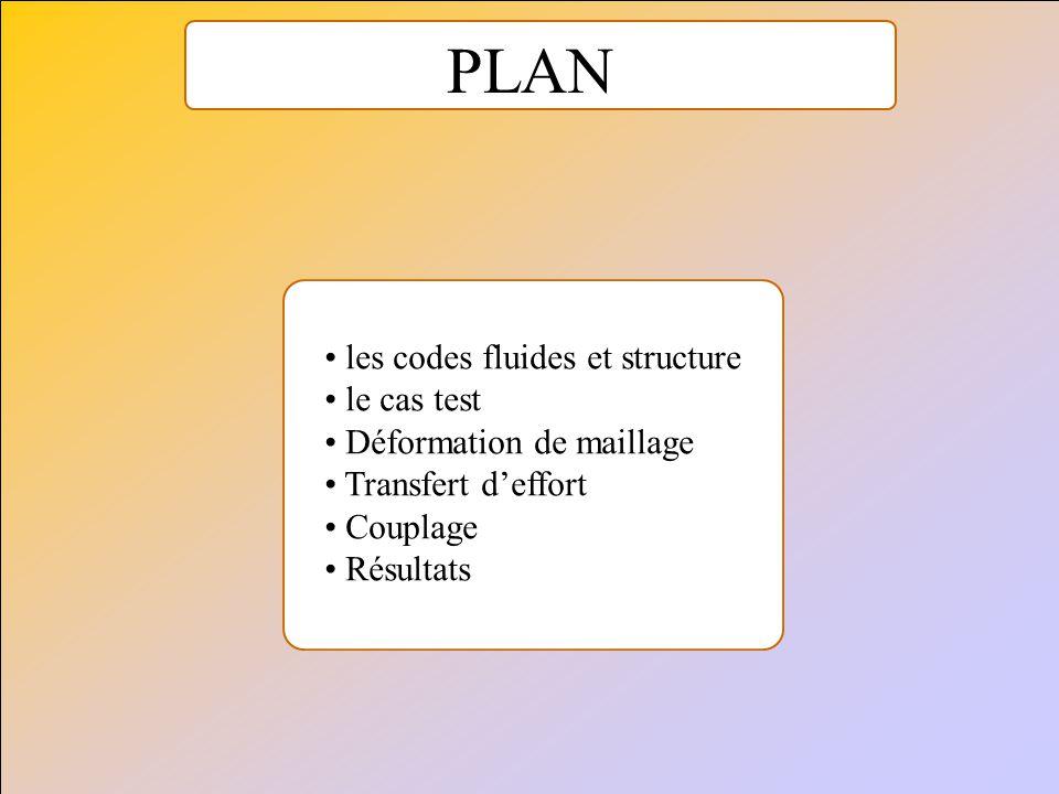 PLAN les codes fluides et structure le cas test