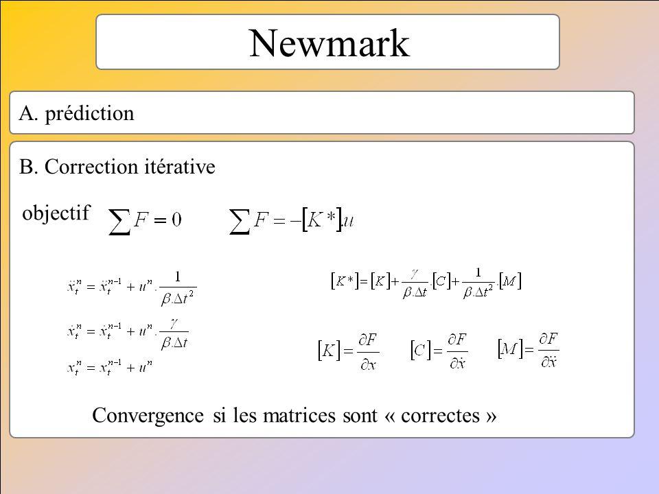 Newmark A. prédiction B. Correction itérative objectif