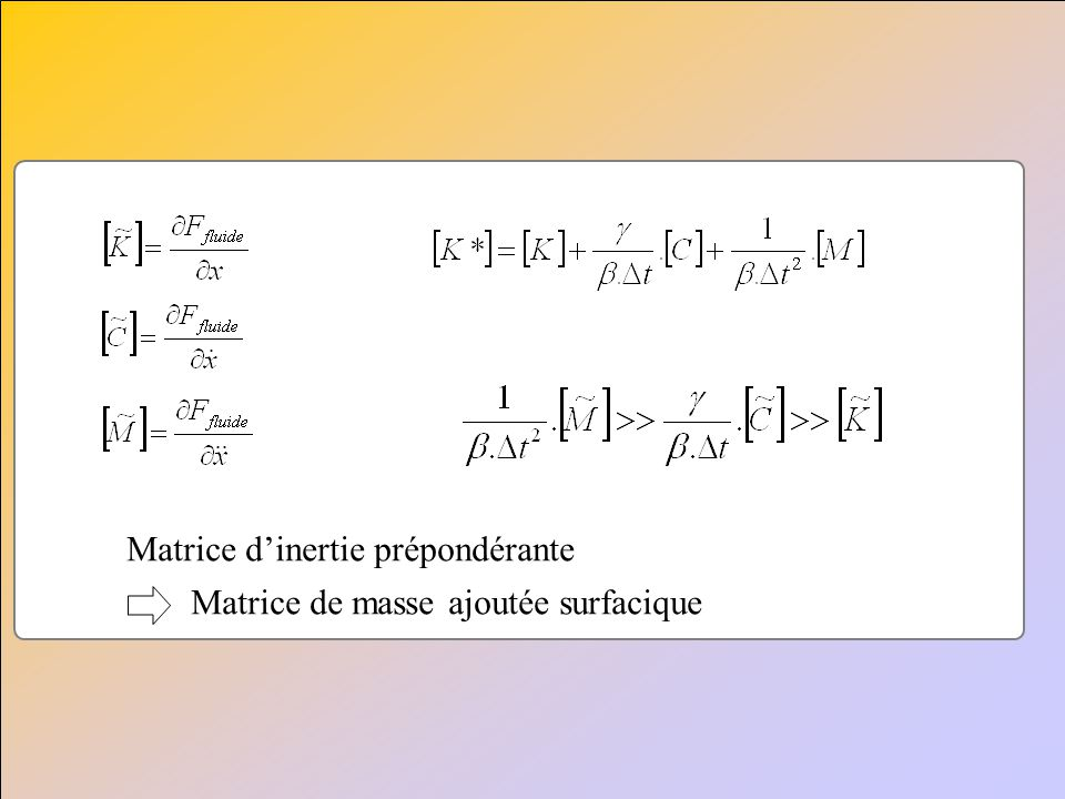 Matrice d'inertie prépondérante