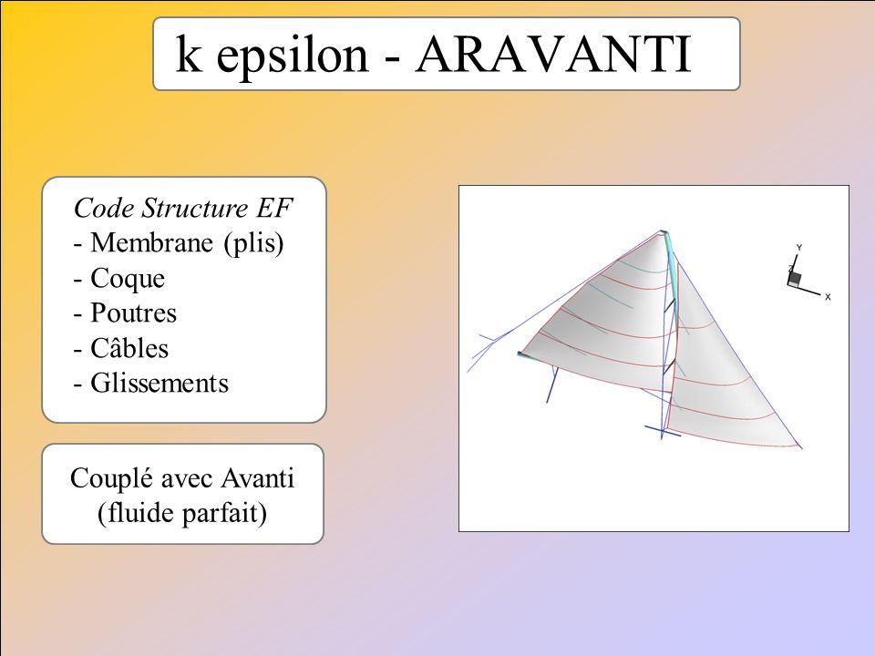 k epsilon - ARAVANTI Code Structure EF Membrane (plis) Coque Poutres