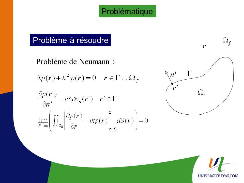 Problématique Problème à résoudre Problème de Neumann :