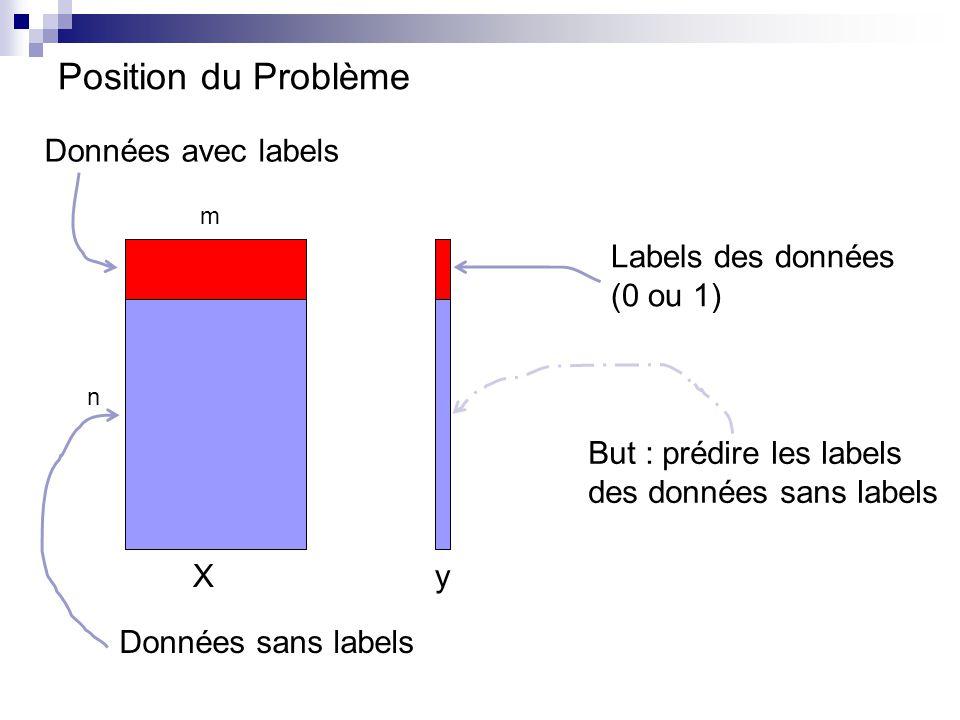 Position du Problème Données avec labels Labels des données (0 ou 1)