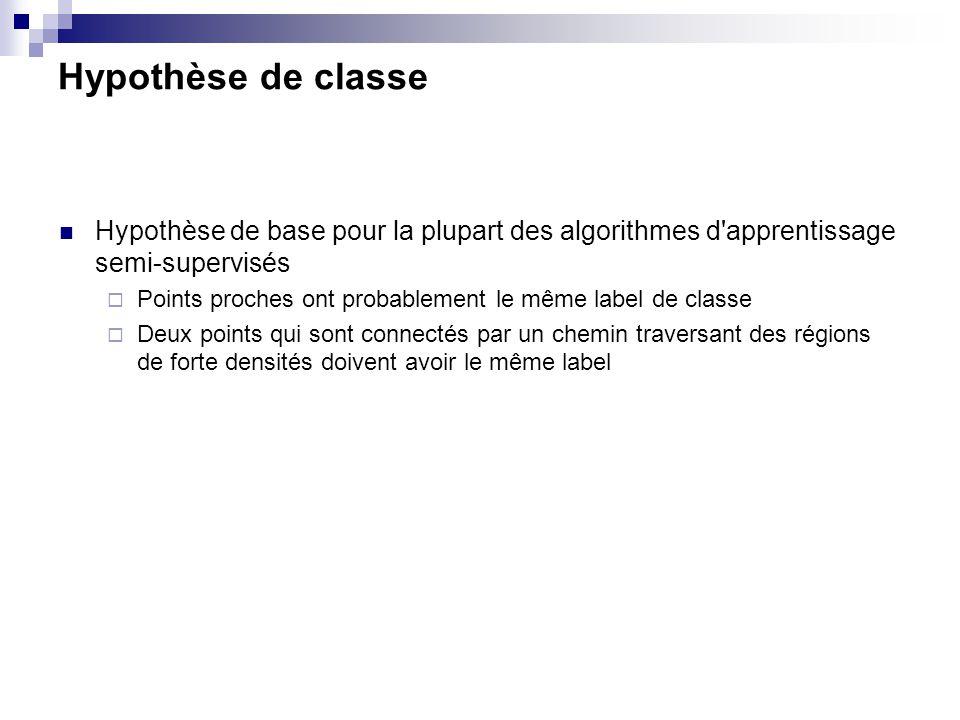 Hypothèse de classe Hypothèse de base pour la plupart des algorithmes d apprentissage semi-supervisés.