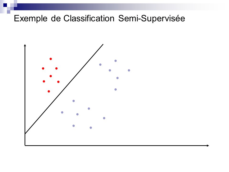 Exemple de Classification Semi-Supervisée