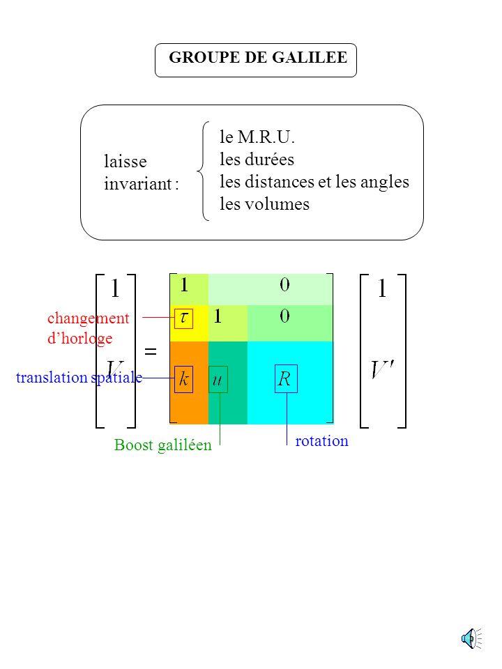 les distances et les angles les volumes
