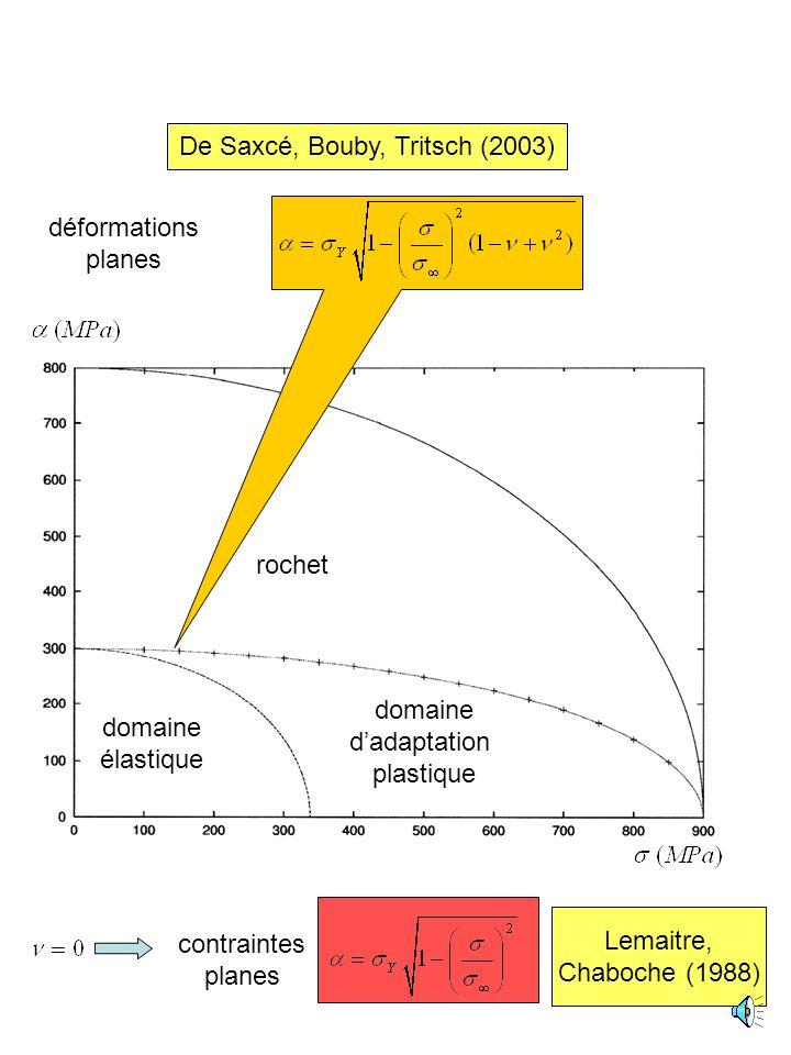 De Saxcé, Bouby, Tritsch (2003)