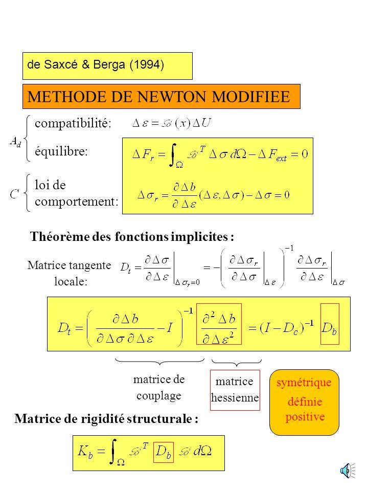 Matrice de rigidité structurale :