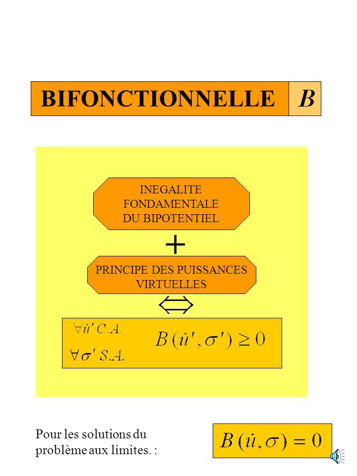 + BIFONCTIONNELLE Pour les solutions du problème aux limites. :