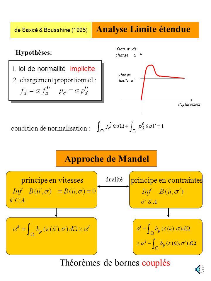Analyse Limite étendue