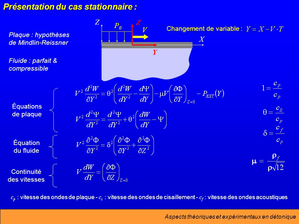 Changement de variable :