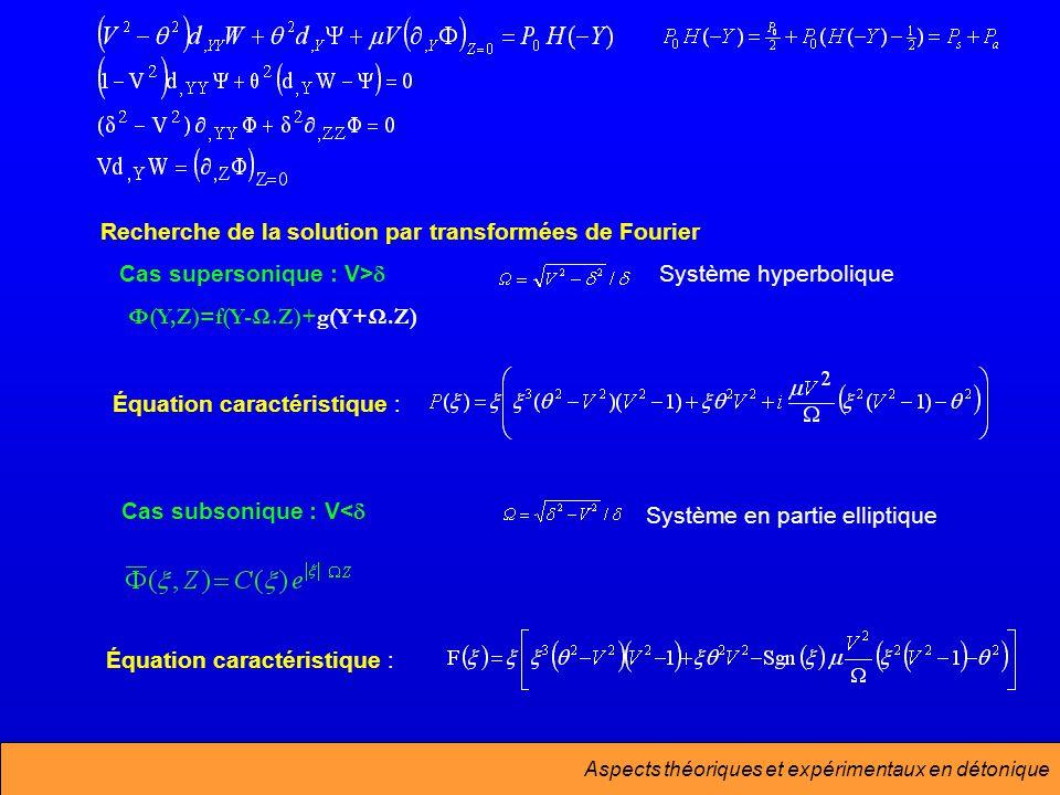 Recherche de la solution par transformées de Fourier