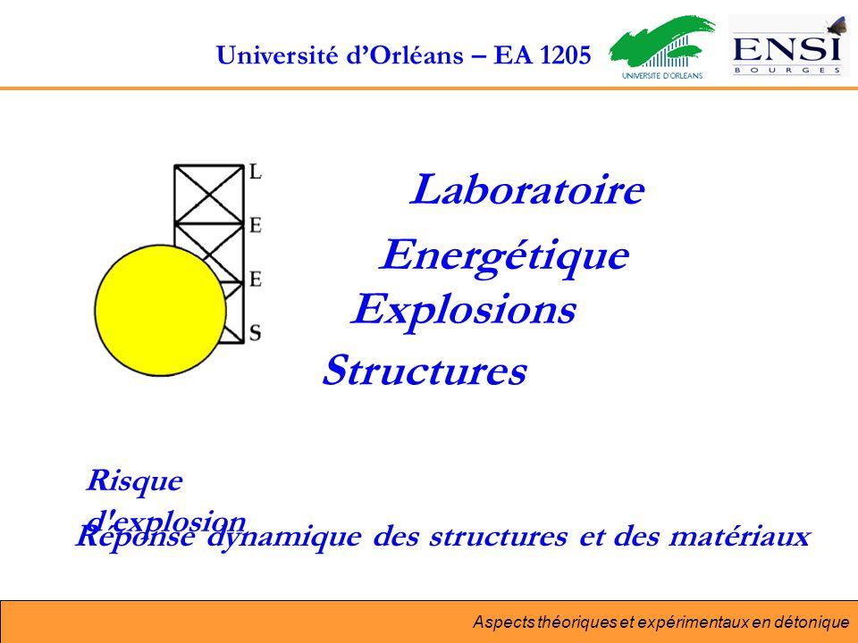 Laboratoire Energétique Explosions Structures Risque d explosion