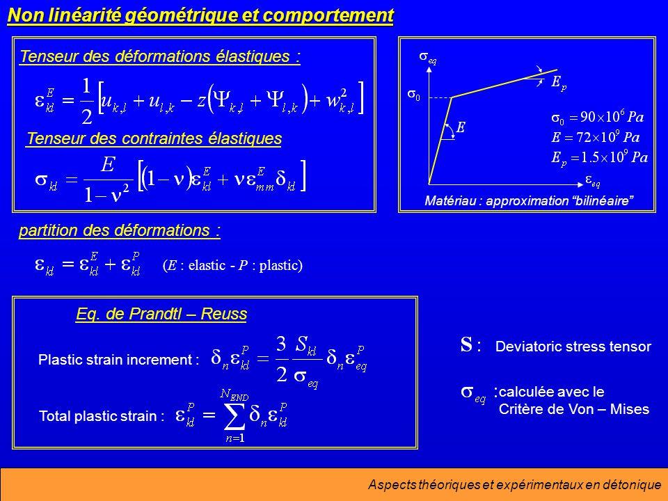 Non linéarité géométrique et comportement
