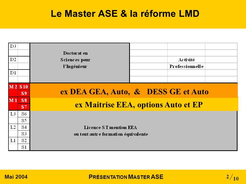 Le Master ASE & la réforme LMD