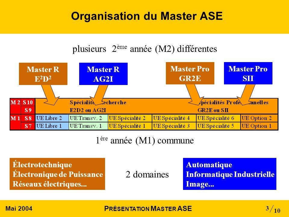 Organisation du Master ASE