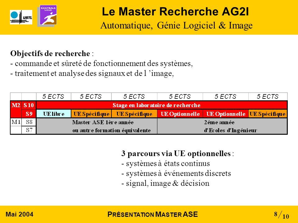 Le Master Recherche AG2I
