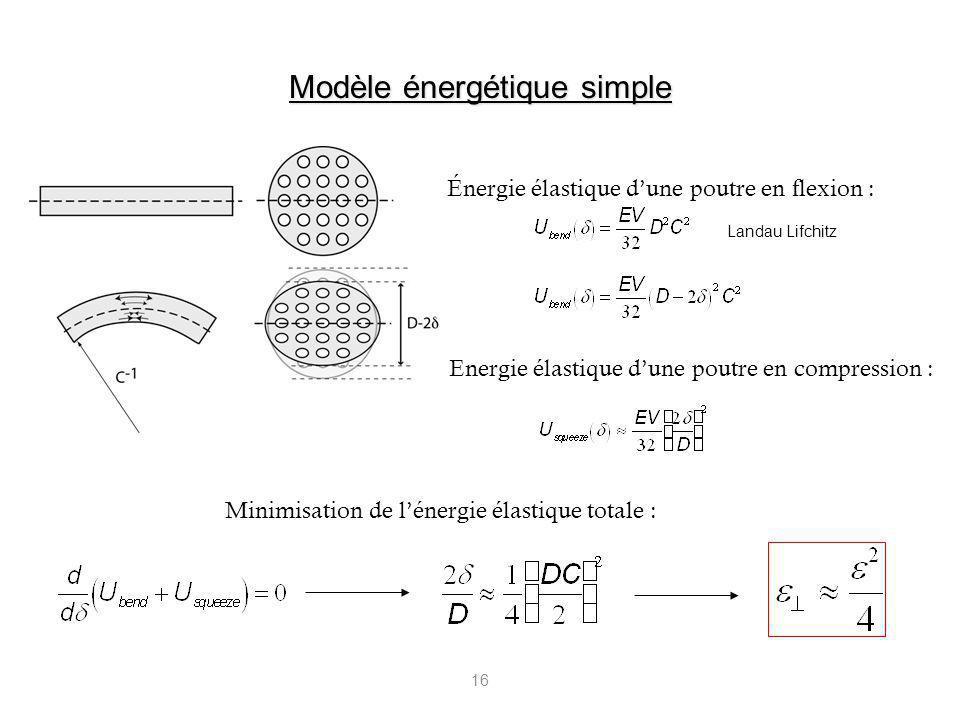 Modèle énergétique simple
