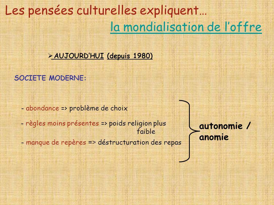 Les pensées culturelles expliquent…