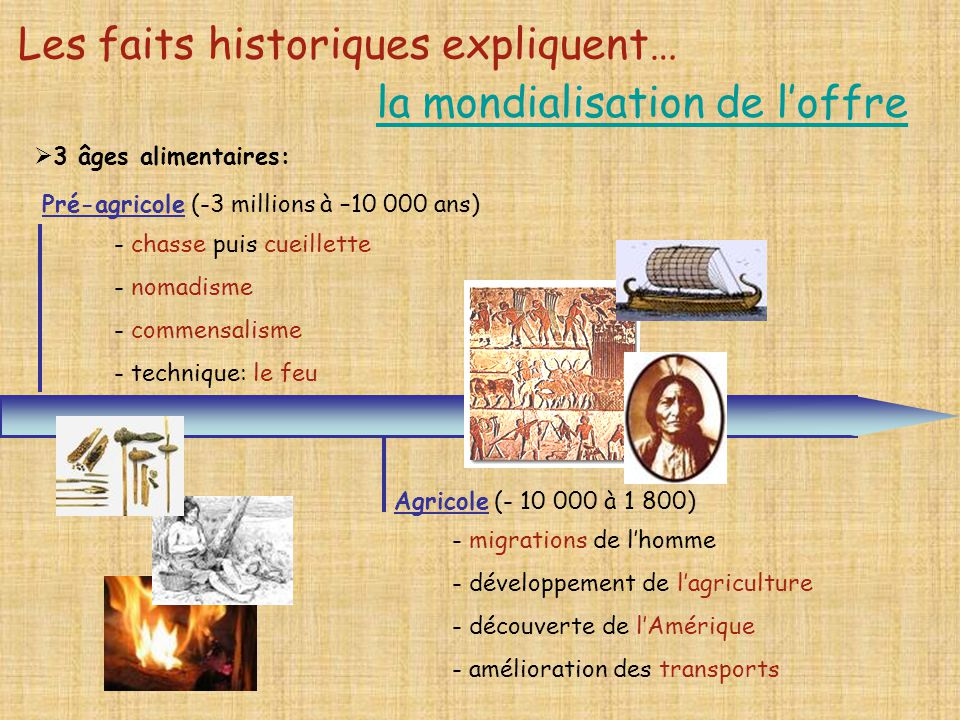 Les faits historiques expliquent…