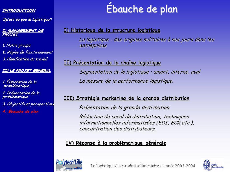 Ébauche de plan I) Historique de la structure logistique