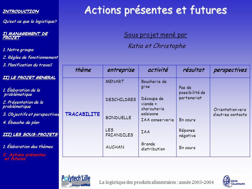 Actions présentes et futures