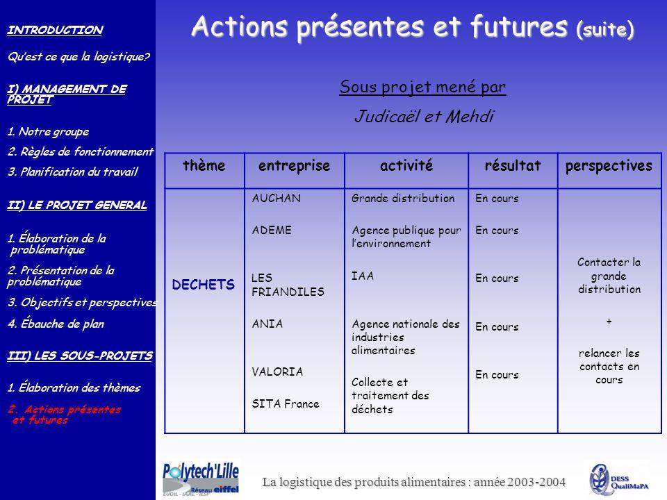 Actions présentes et futures (suite)