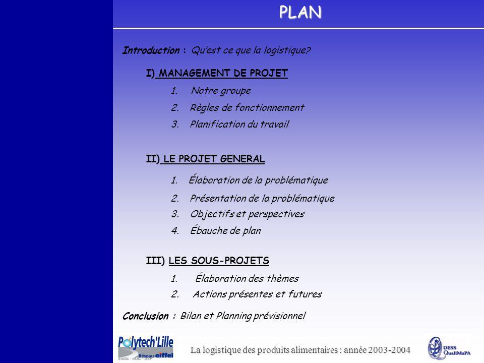 PLAN 1. Élaboration de la problématique 4. Ébauche de plan