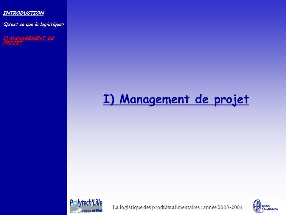 I) Management de projet